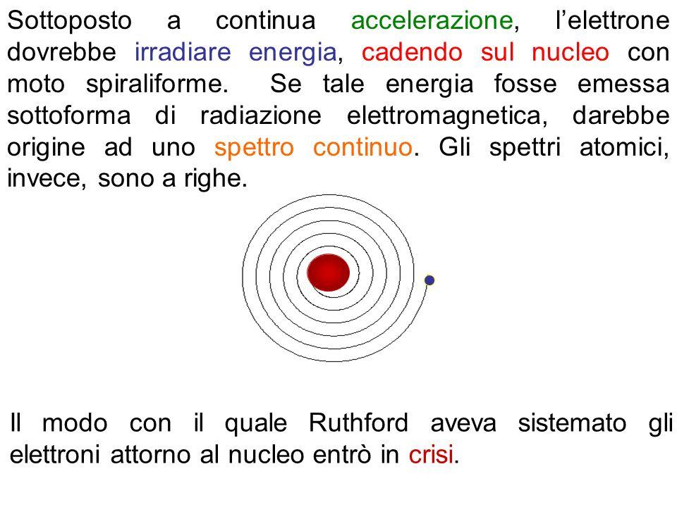 Sottoposto a continua accelerazione, l'elettrone dovrebbe irradiare energia, cadendo sul nucleo con moto spiraliforme. Se tale energia fosse emessa sottoforma di radiazione elettromagnetica, darebbe origine ad uno spettro continuo. Gli spettri atomici, invece, sono a righe.