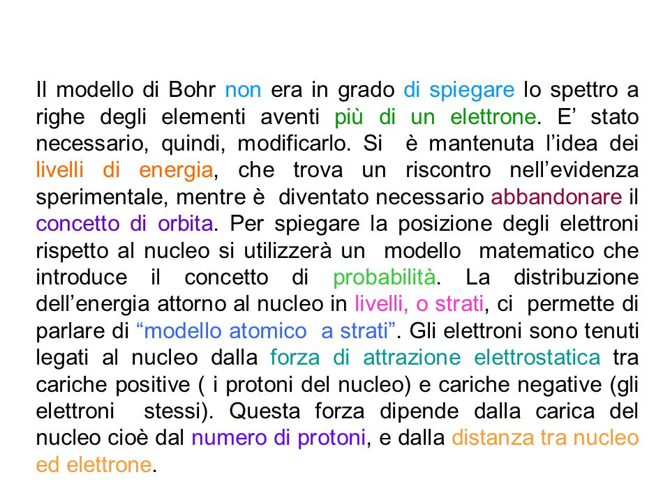 Il modello di Bohr non era in grado di spiegare lo spettro a righe degli elementi aventi più di un elettrone.
