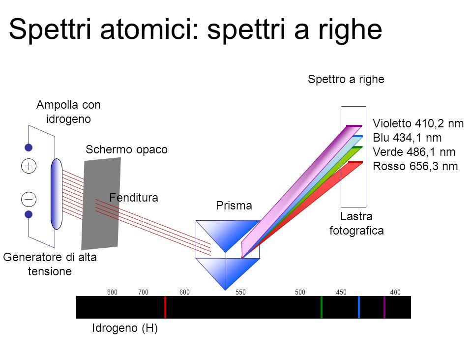 Spettri atomici: spettri a righe