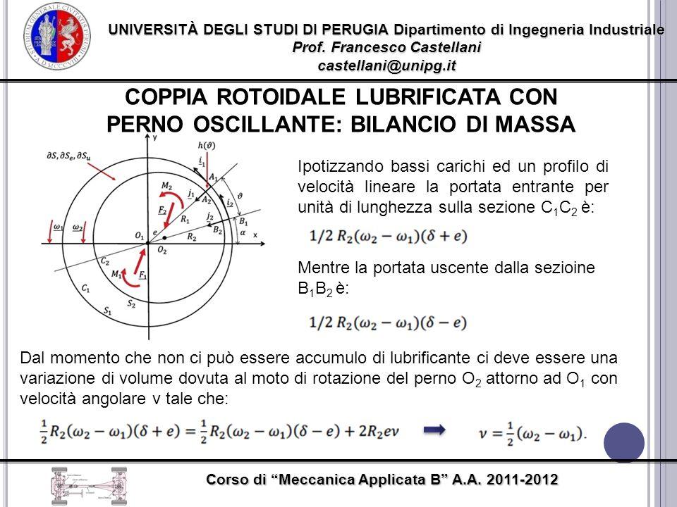 COPPIA ROTOIDALE LUBRIFICATA CON PERNO OSCILLANTE: BILANCIO DI MASSA