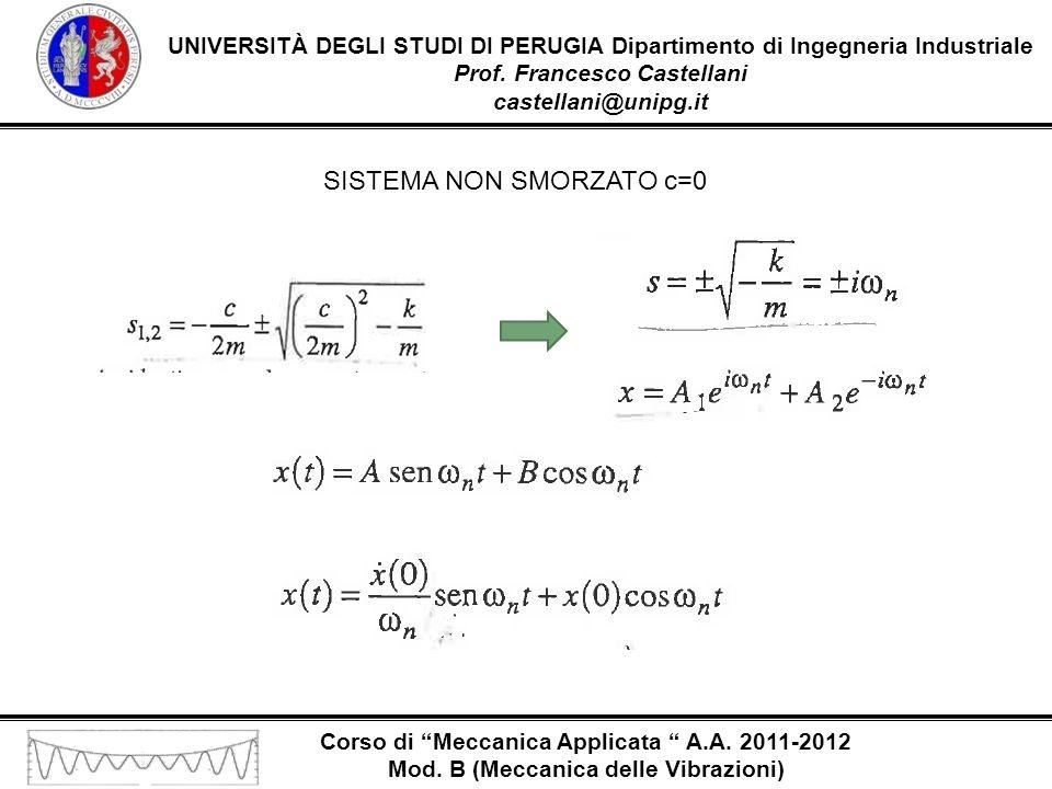 SISTEMA NON SMORZATO c=0
