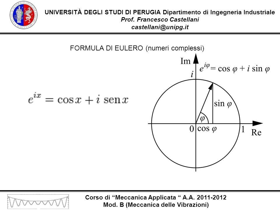 FORMULA DI EULERO (numeri complessi)