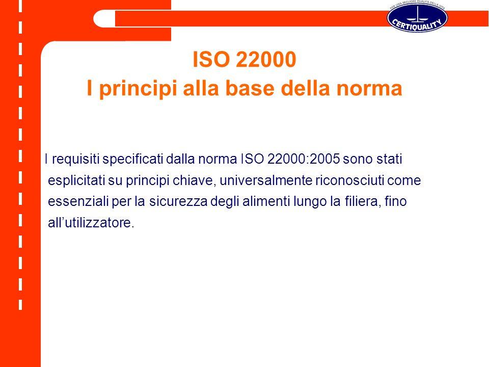 ISO 22000 I principi alla base della norma