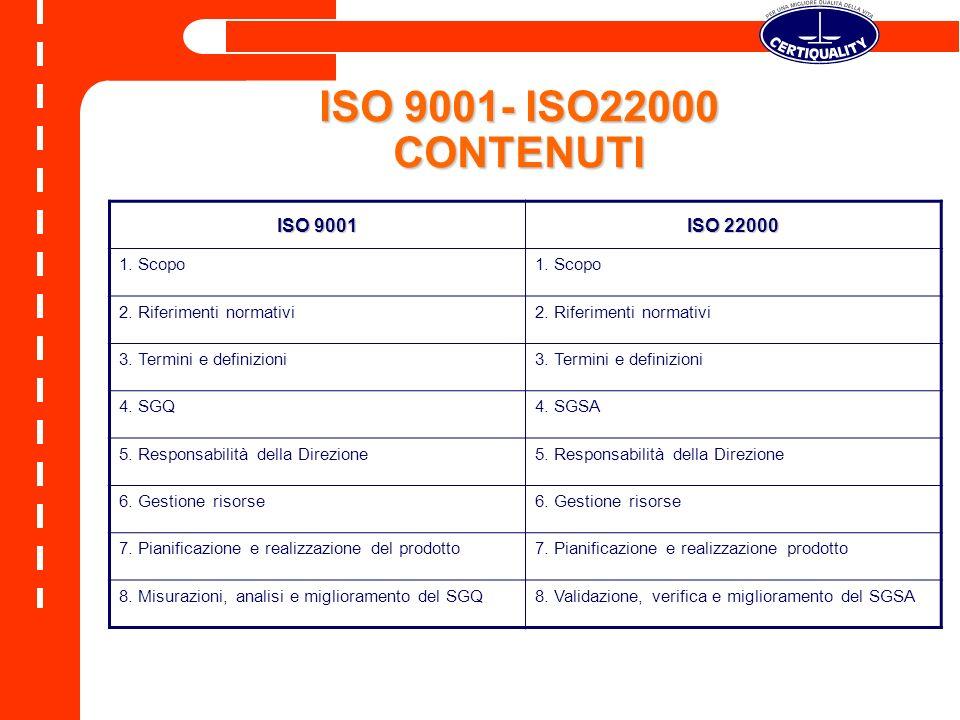 ISO 9001- ISO22000 CONTENUTI ISO 9001 ISO 22000 1. Scopo