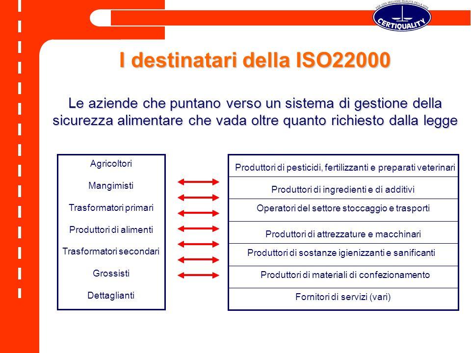 I destinatari della ISO22000