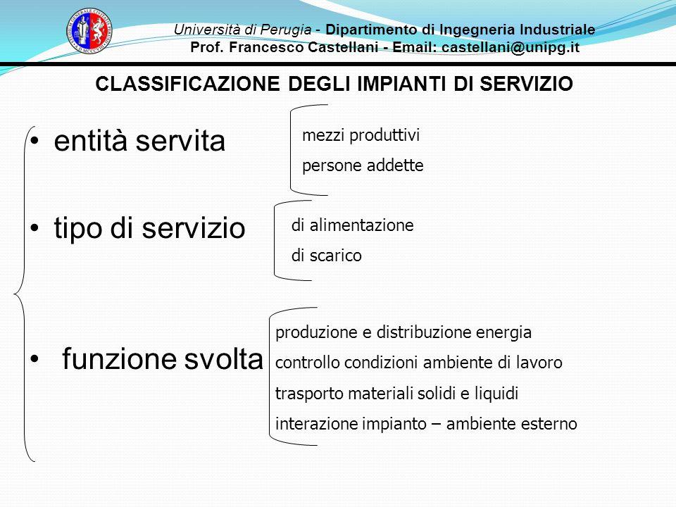 CLASSIFICAZIONE DEGLI IMPIANTI DI SERVIZIO