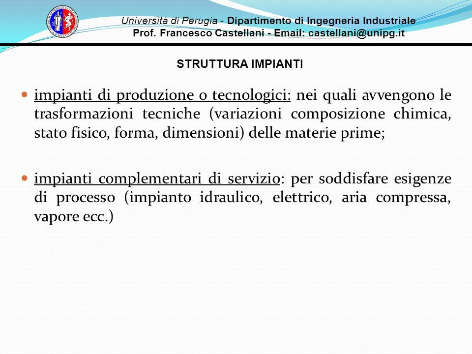 Università di Perugia - Dipartimento di Ingegneria Industriale