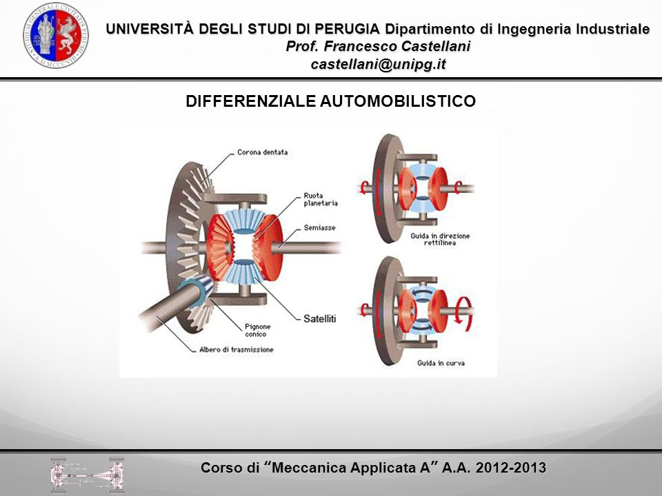 DIFFERENZIALE AUTOMOBILISTICO