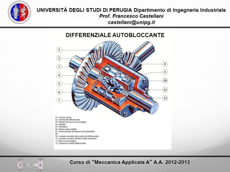 DIFFERENZIALE AUTOBLOCCANTE