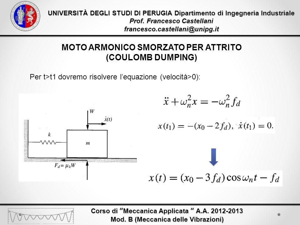 MOTO ARMONICO SMORZATO PER ATTRITO (COULOMB DUMPING)
