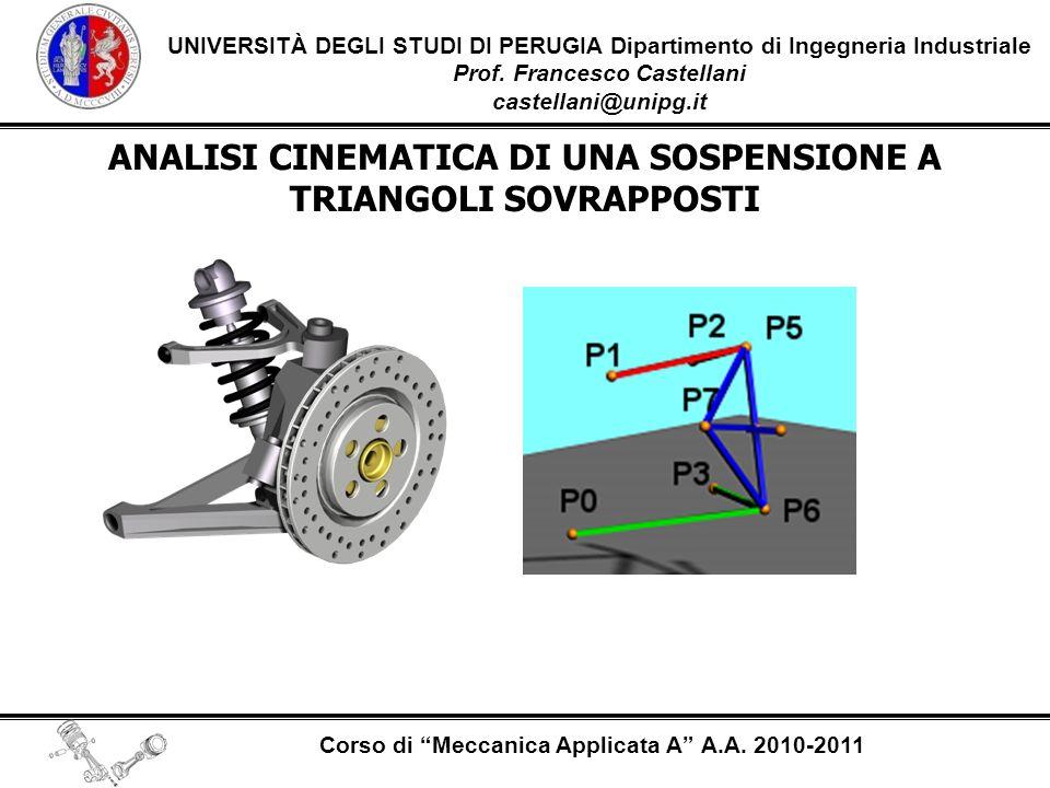ANALISI CINEMATICA DI UNA SOSPENSIONE A TRIANGOLI SOVRAPPOSTI