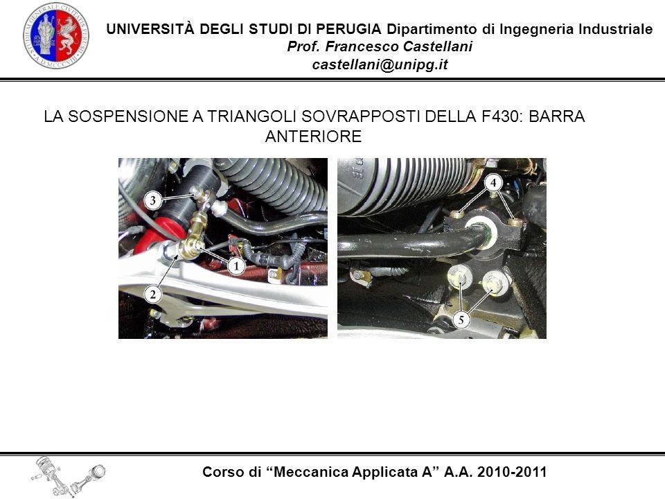 LA SOSPENSIONE A TRIANGOLI SOVRAPPOSTI DELLA F430: BARRA ANTERIORE