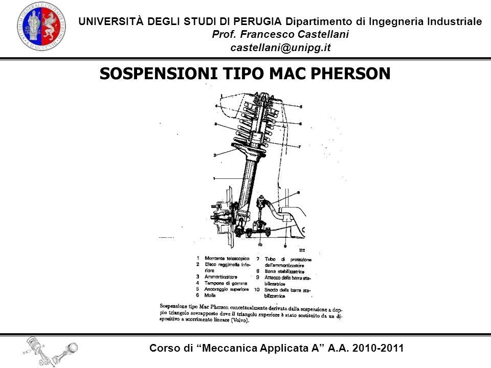 SOSPENSIONI TIPO MAC PHERSON