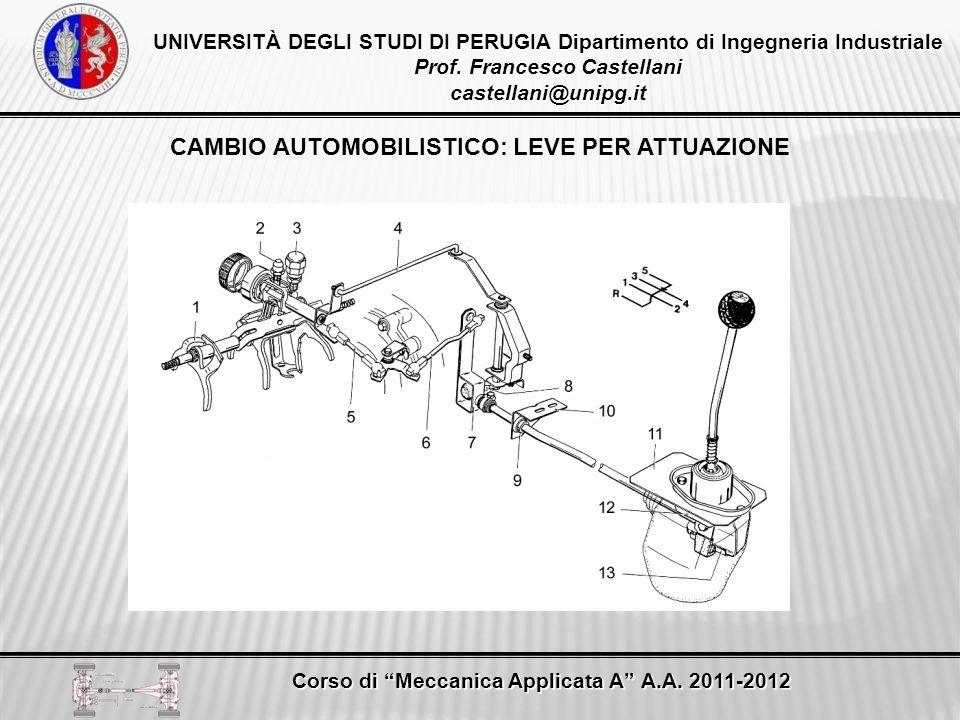 CAMBIO AUTOMOBILISTICO: LEVE PER ATTUAZIONE