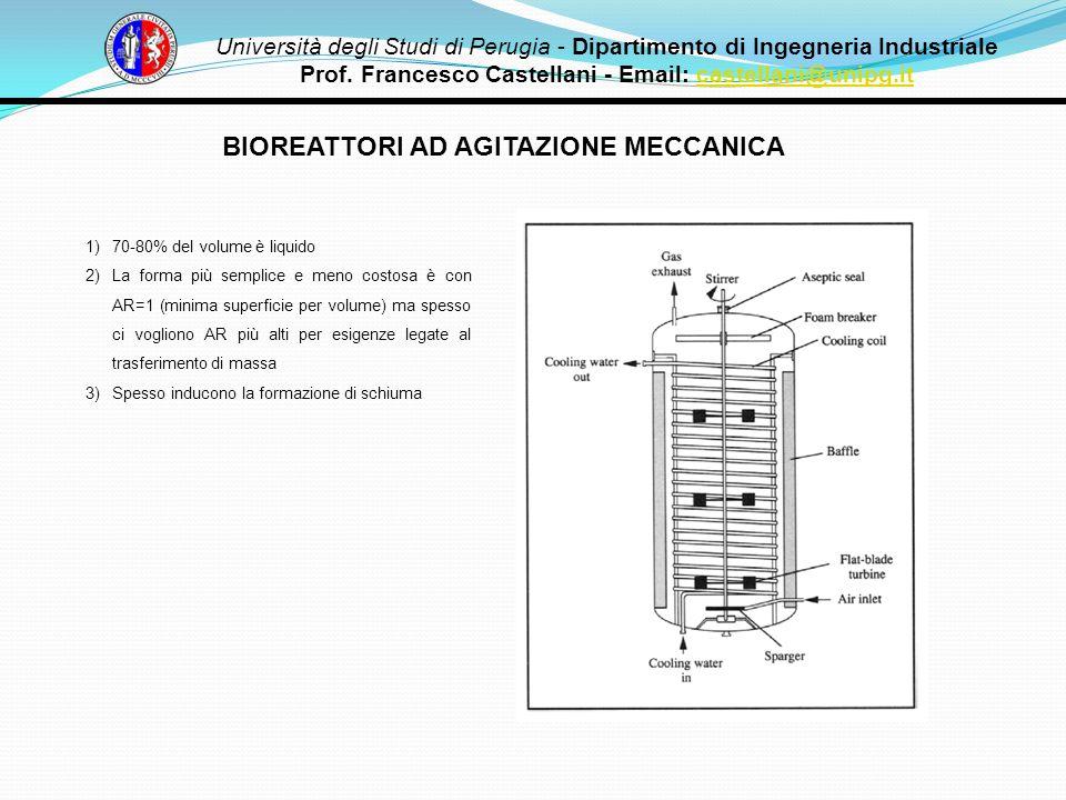 BIOREATTORI AD AGITAZIONE MECCANICA