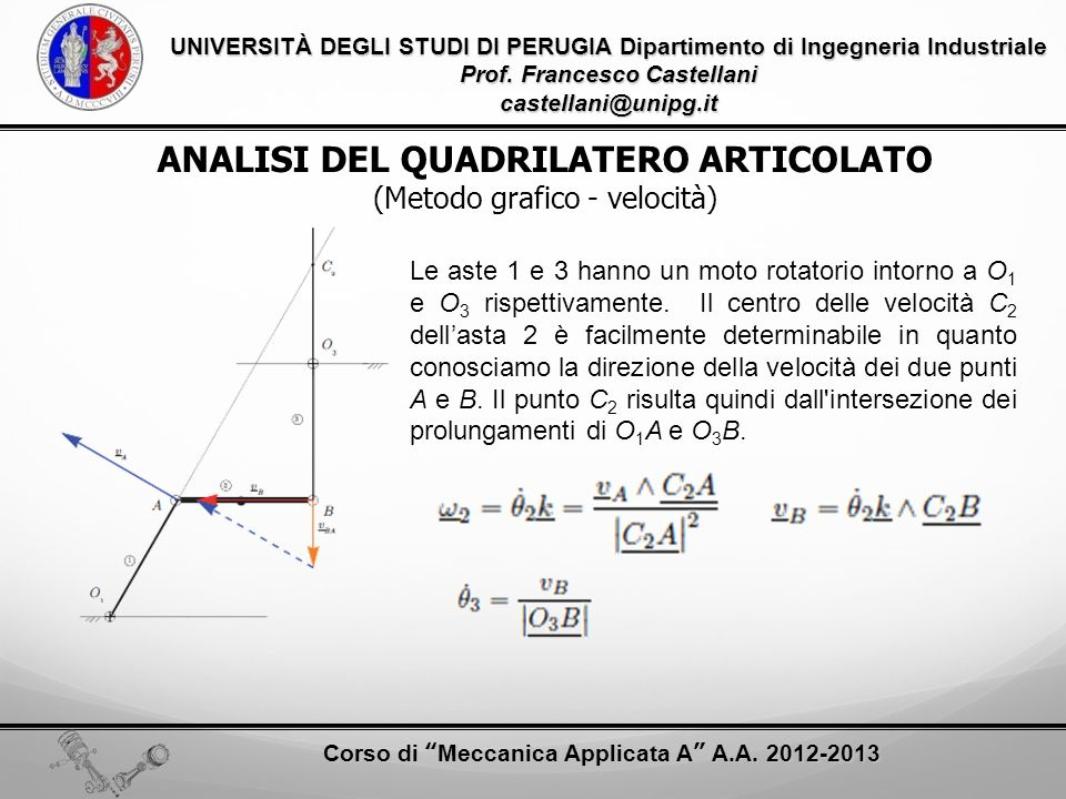 ANALISI DEL QUADRILATERO ARTICOLATO