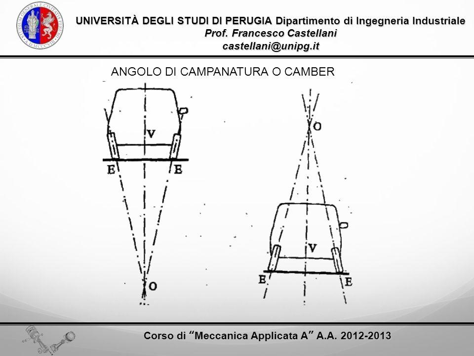 ANGOLO DI CAMPANATURA O CAMBER