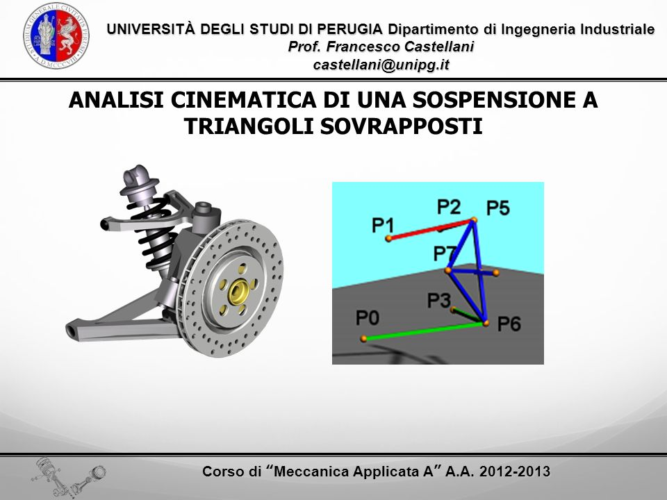 ANALISI CINEMATICA DI UNA SOSPENSIONE A TRIANGOLI SOVRAPPOSTI