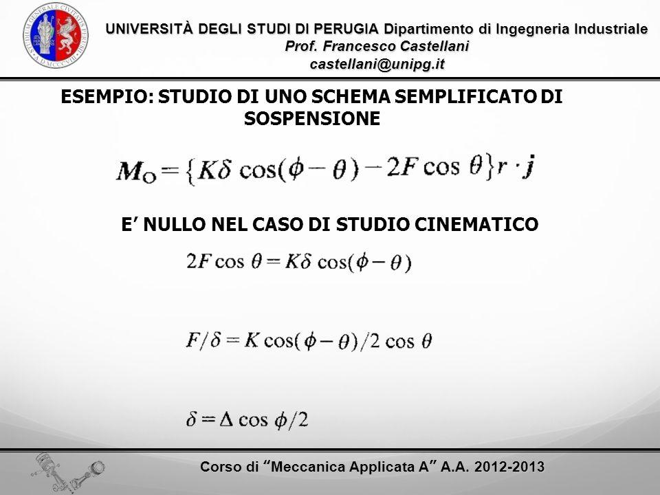 ESEMPIO: STUDIO DI UNO SCHEMA SEMPLIFICATO DI SOSPENSIONE