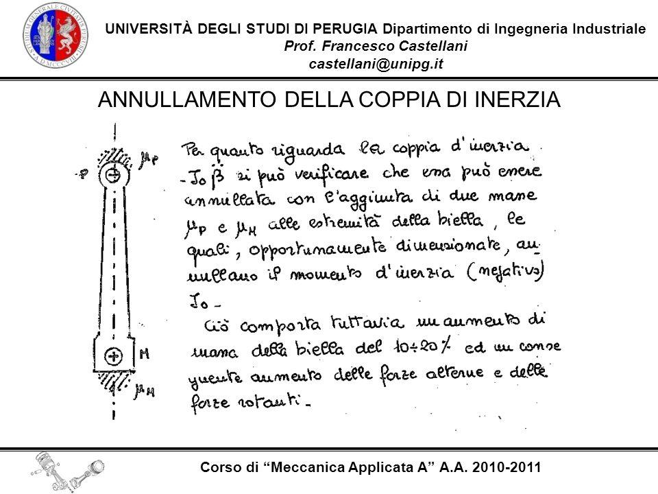 ANNULLAMENTO DELLA COPPIA DI INERZIA