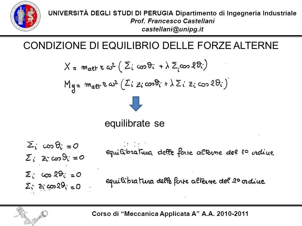 CONDIZIONE DI EQUILIBRIO DELLE FORZE ALTERNE