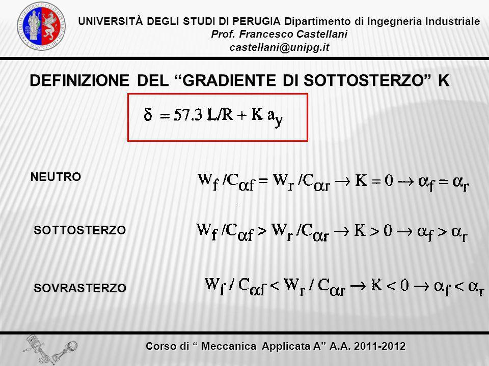DEFINIZIONE DEL GRADIENTE DI SOTTOSTERZO K
