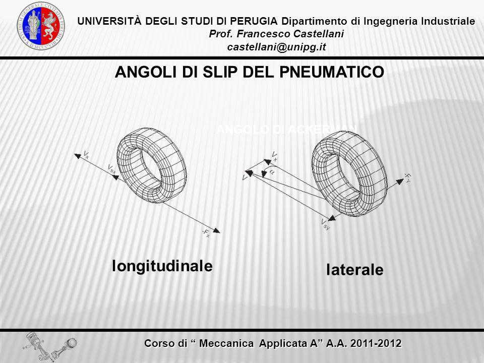 ANGOLI DI SLIP DEL PNEUMATICO longitudinale laterale
