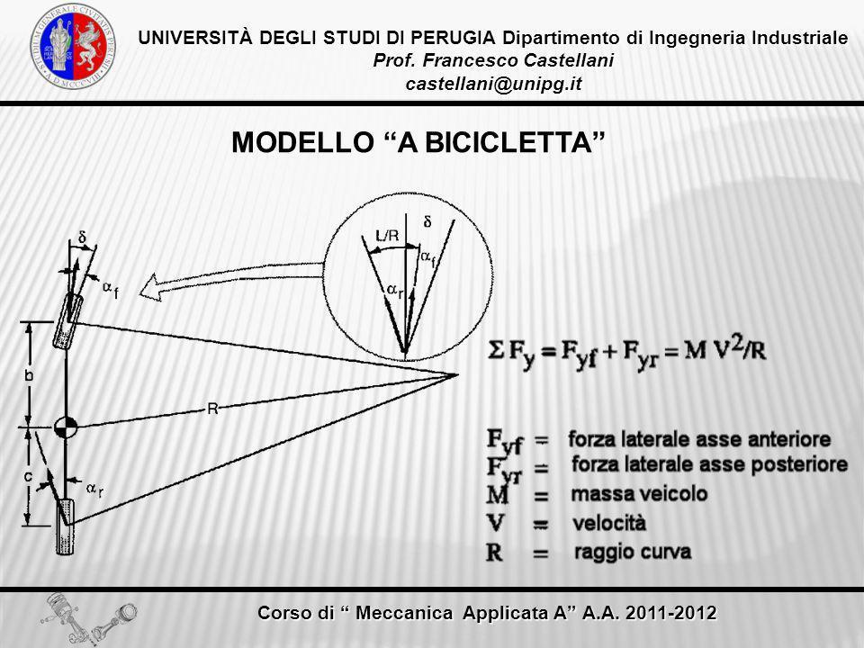 MODELLO A BICICLETTA