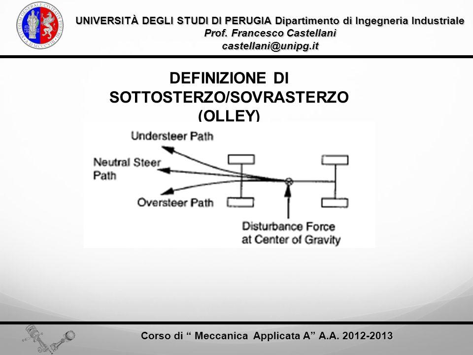 DEFINIZIONE DI SOTTOSTERZO/SOVRASTERZO (OLLEY)