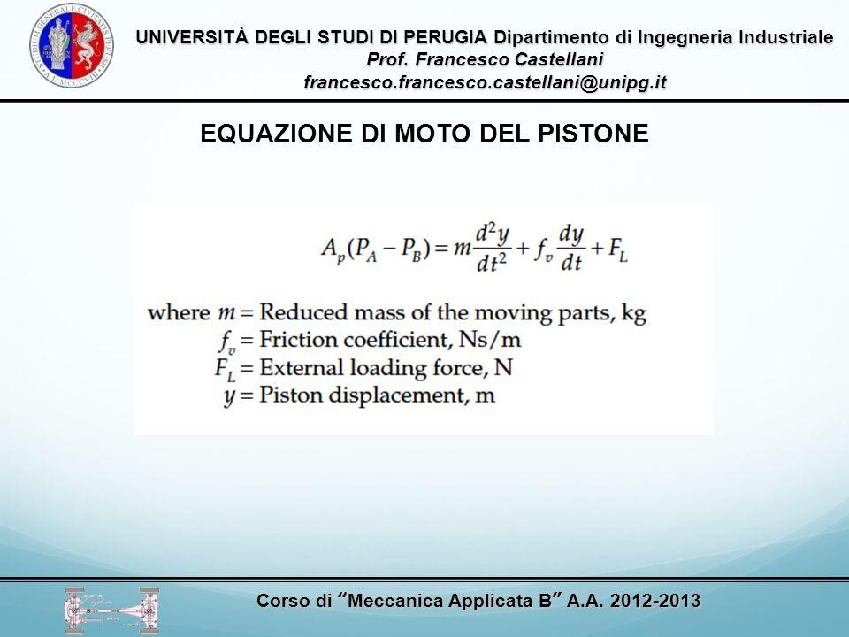 EQUAZIONE DI MOTO DEL PISTONE