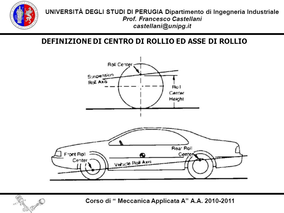DEFINIZIONE DI CENTRO DI ROLLIO ED ASSE DI ROLLIO