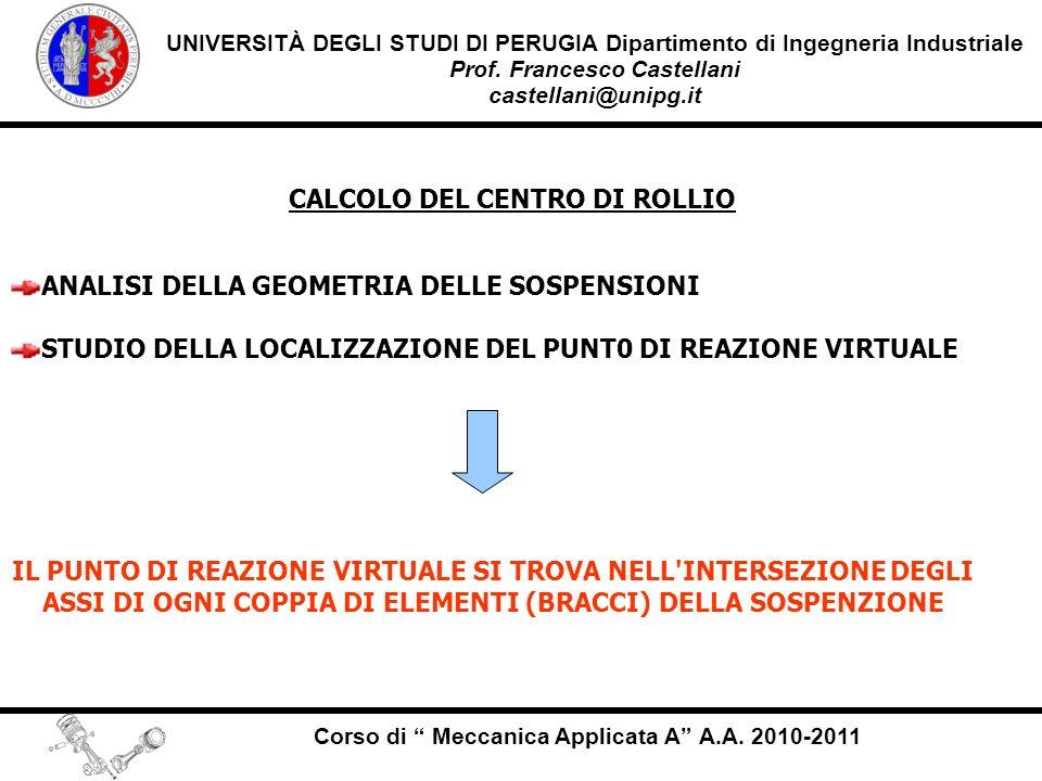 CALCOLO DEL CENTRO DI ROLLIO ANALISI DELLA GEOMETRIA DELLE SOSPENSIONI