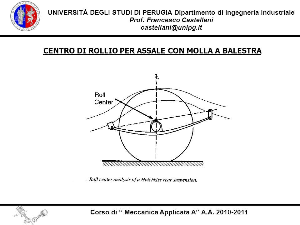CENTRO DI ROLLIO PER ASSALE CON MOLLA A BALESTRA