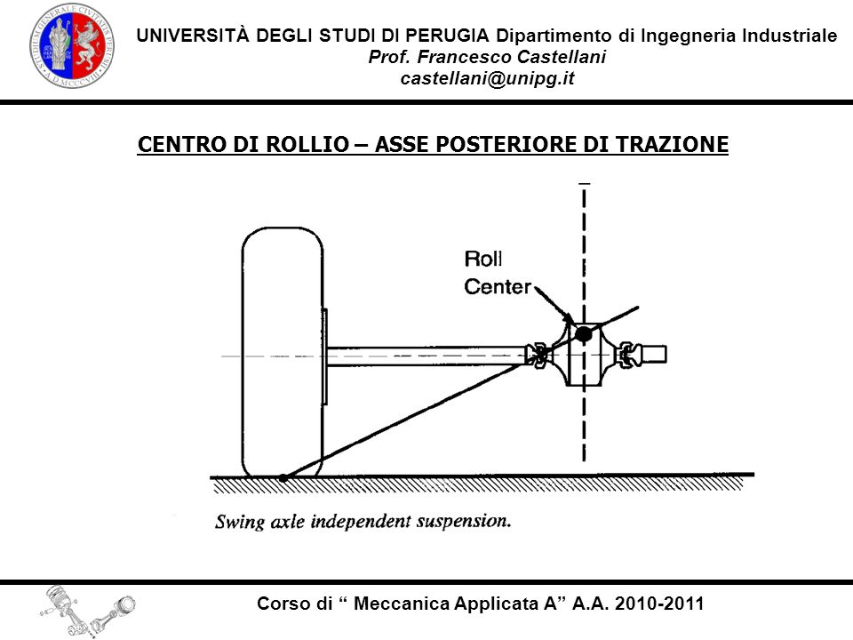 CENTRO DI ROLLIO – ASSE POSTERIORE DI TRAZIONE