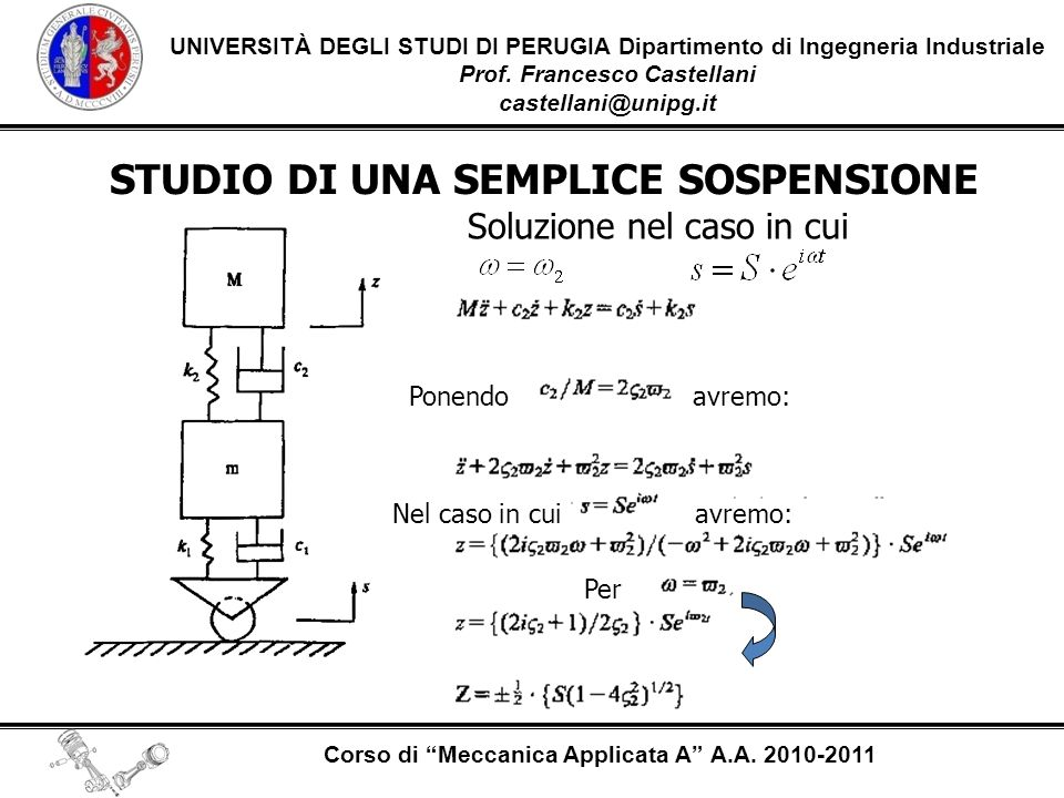 STUDIO DI UNA SEMPLICE SOSPENSIONE