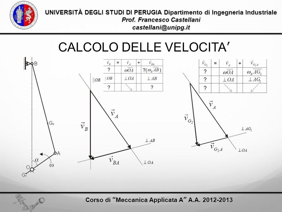 CALCOLO DELLE VELOCITA'