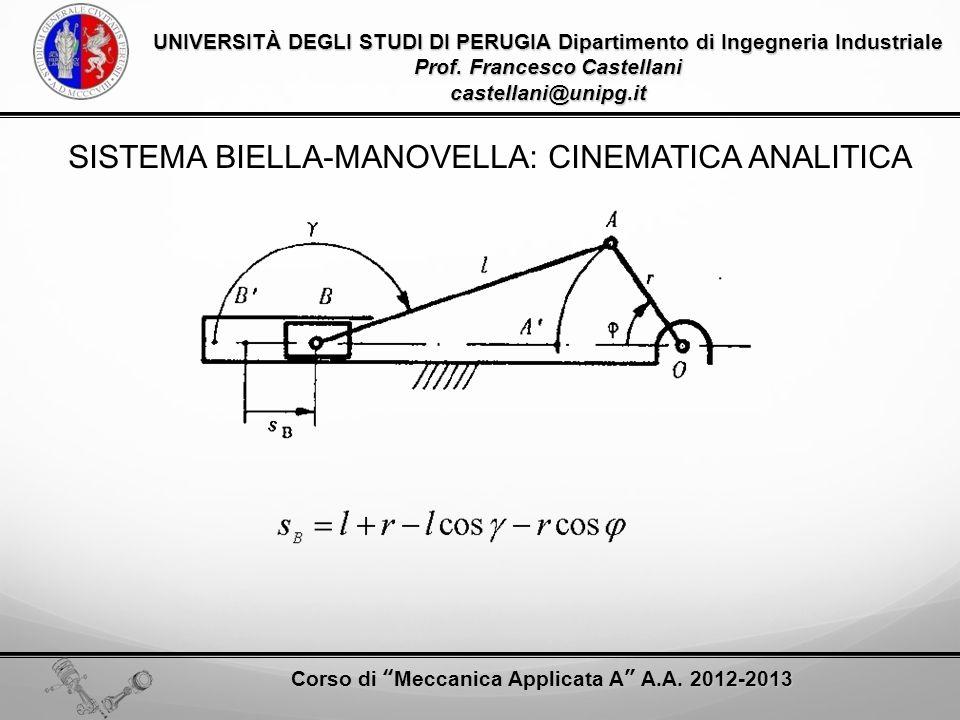 SISTEMA BIELLA-MANOVELLA: CINEMATICA ANALITICA