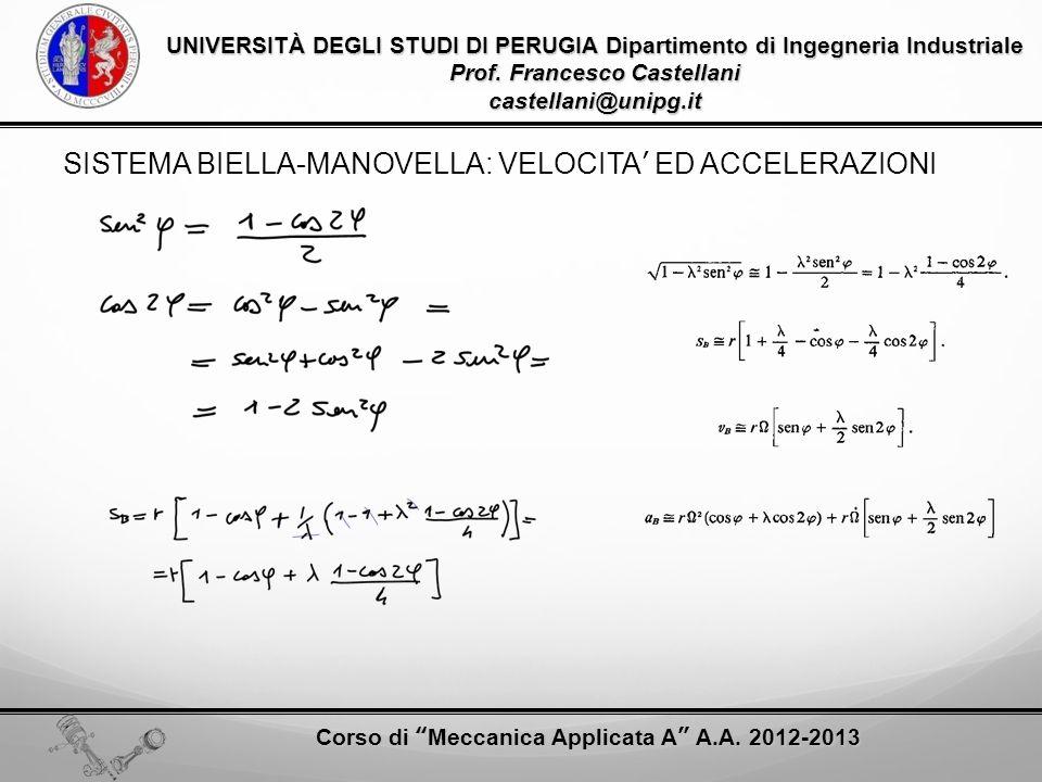 SISTEMA BIELLA-MANOVELLA: VELOCITA' ED ACCELERAZIONI