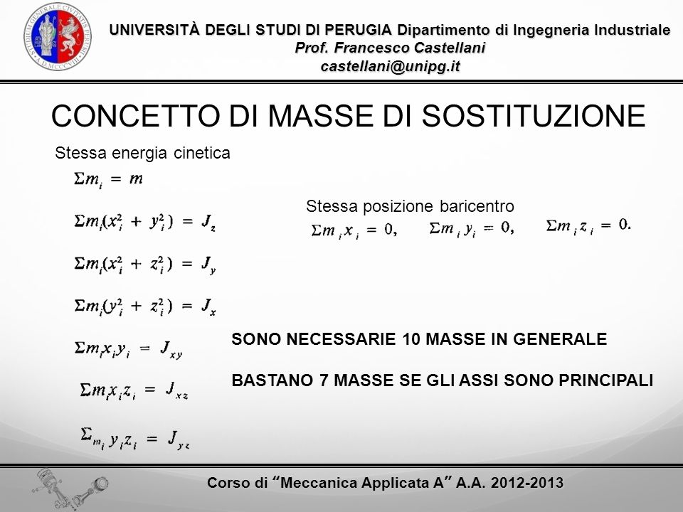 CONCETTO DI MASSE DI SOSTITUZIONE