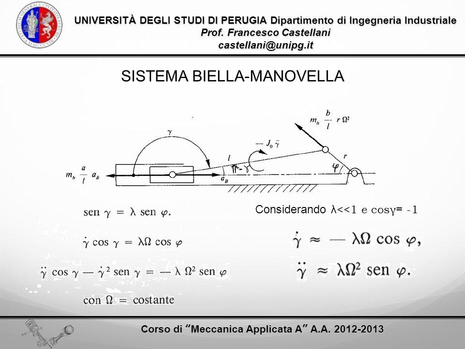 SISTEMA BIELLA-MANOVELLA