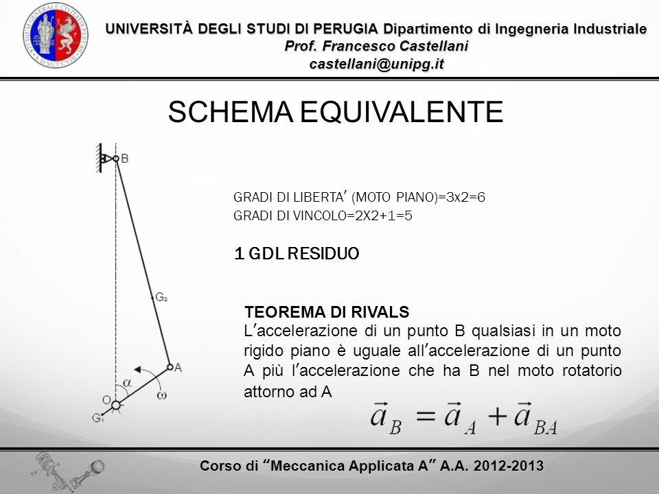 SCHEMA EQUIVALENTE 1 GDL RESIDUO TEOREMA DI RIVALS