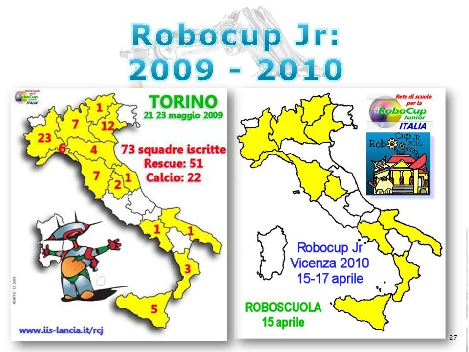 Robocup Jr: 2009 - 2010