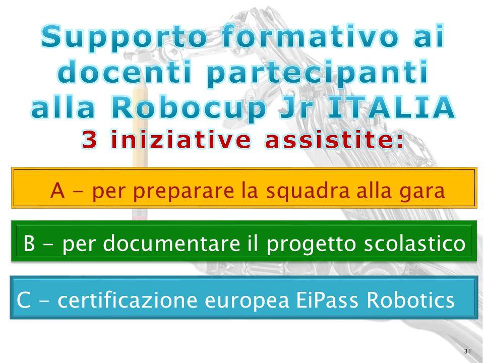 Supporto formativo ai docenti partecipanti alla Robocup Jr ITALIA