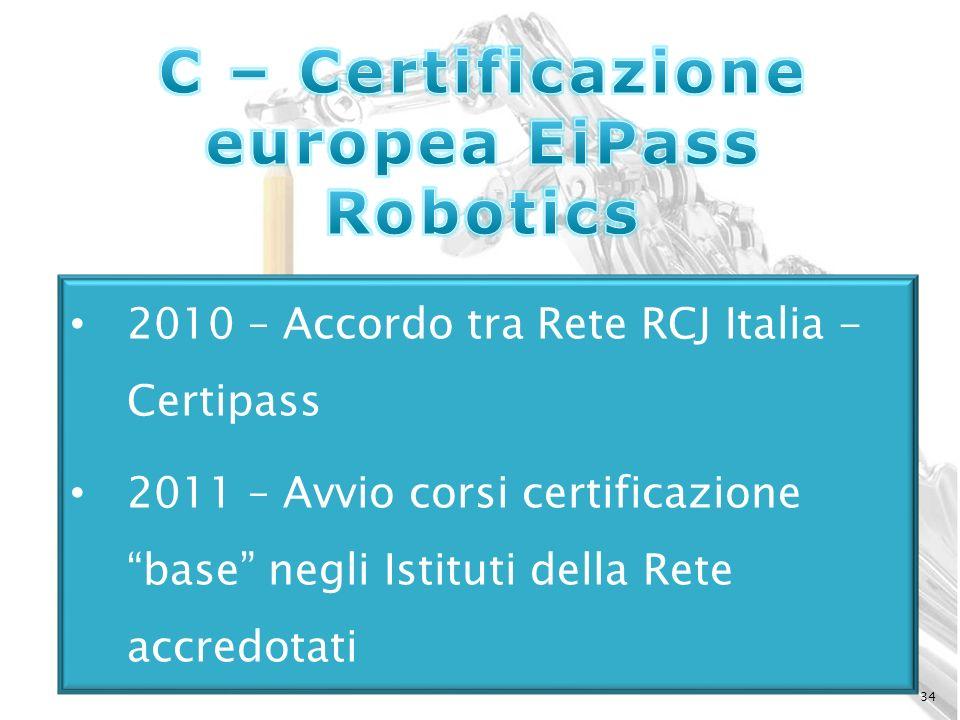 C – Certificazione europea EiPass Robotics