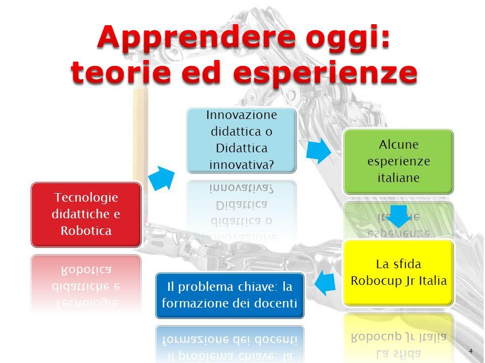 Apprendere oggi: teorie ed esperienze