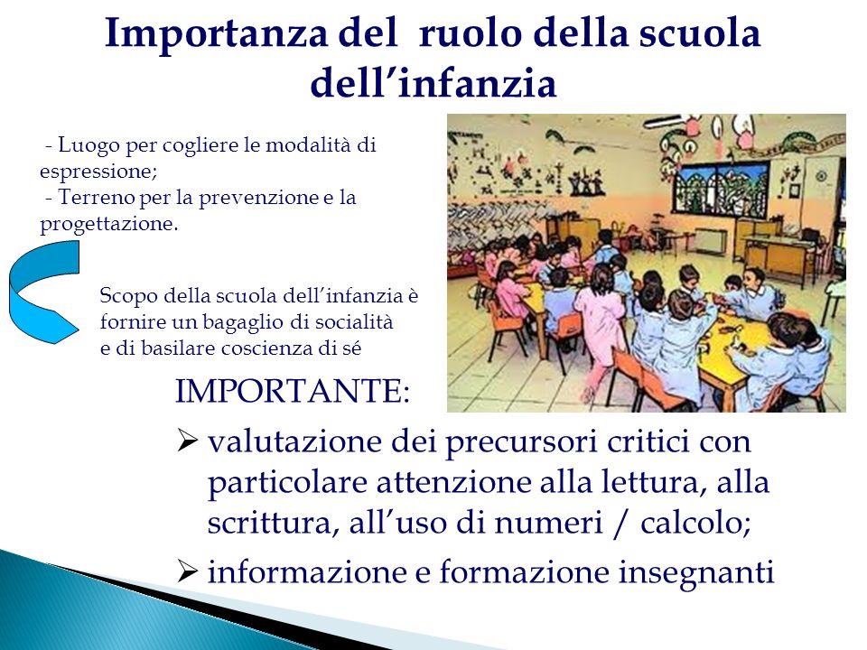 Importanza del ruolo della scuola dell'infanzia