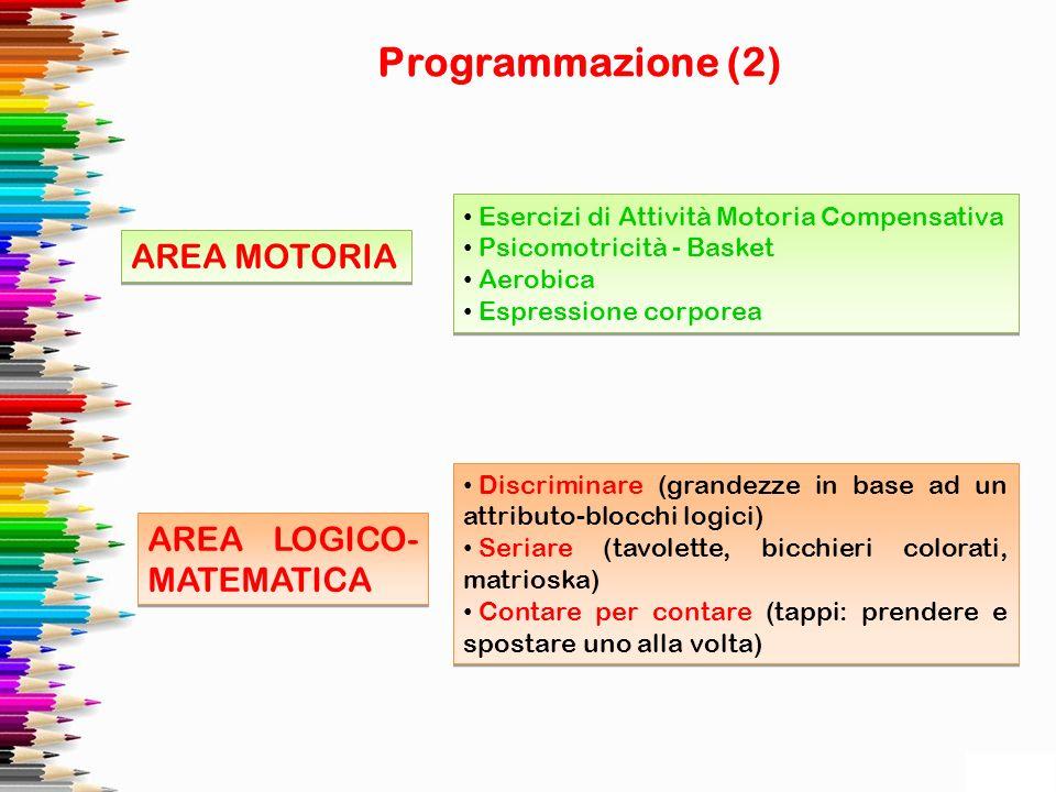 Programmazione (2) AREA MOTORIA AREA LOGICO-MATEMATICA