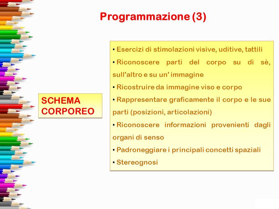 Programmazione (3) SCHEMA CORPOREO