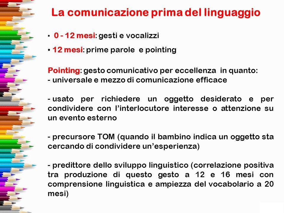 La comunicazione prima del linguaggio