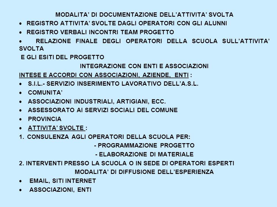 MODALITA' DI DOCUMENTAZIONE DELL'ATTIVITA' SVOLTA